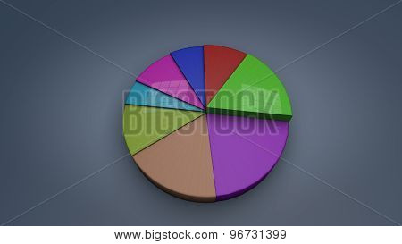 3d Pie chart, made of different colors