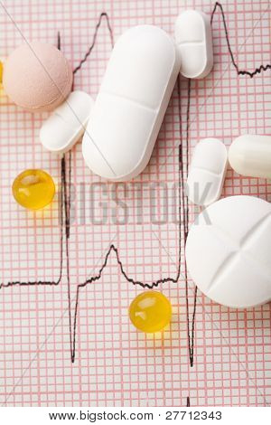 Ekg and  Tablets