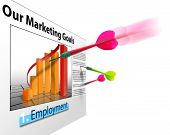 stock photo of marketing plan  - Business bar graph on wall with darts thrown at ir - JPG