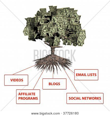 Make Money Online - Profits - Money Tree