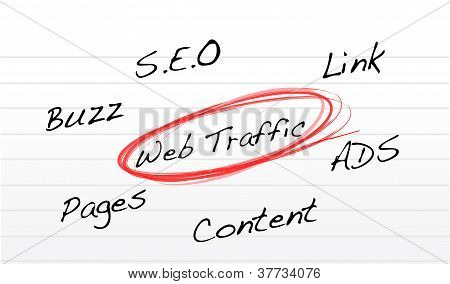 Web Traffic Diagram Illustration Design
