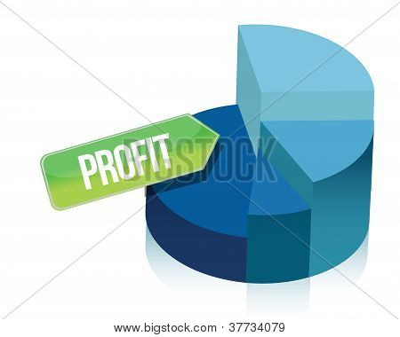 Profit Pie Chart Illustration