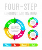 picture of plan-do-check-act  - Quality management system plan do check act circle isolated on white - JPG