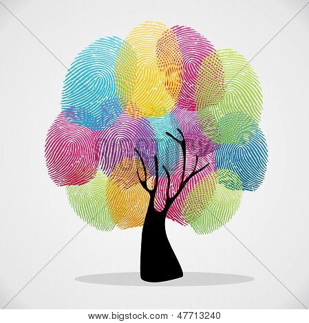 Finger Prints Diversity Tree