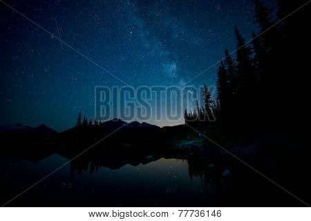 Milky Way Over Forest And Lake
