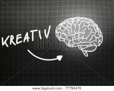 Kreativ Brain Background Knowledge Science Blackboard Gray