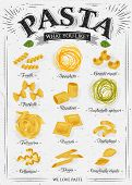 stock photo of pasta  - Poster set of pasta with different types of pasta - JPG