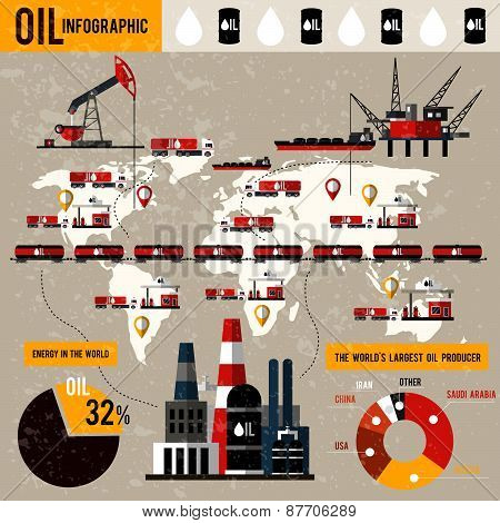 Oil Industry - Vector Infographic Elements For Presentation, Booklet And Other Design Project. Produ