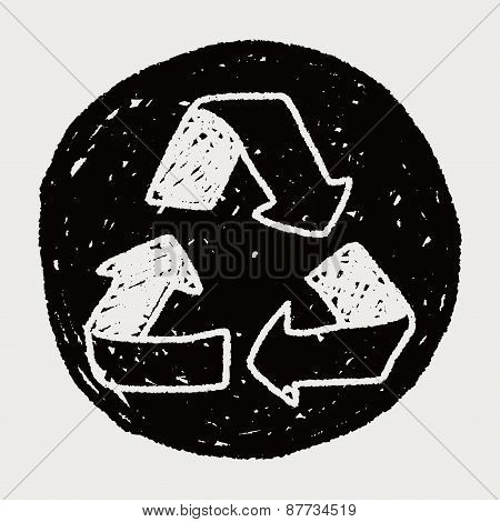 Environmental Protection Concept; Doing Recycle To Protect Our Environment; Recycled Garbage; Doodle