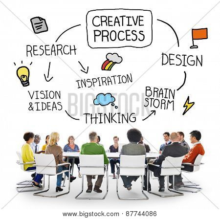 Creative Process Inspiration Research Thinking Concept