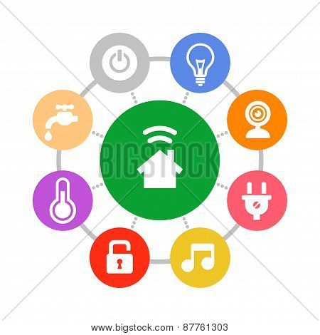 Smart Home System Icons Set Flat Design Style. Vector