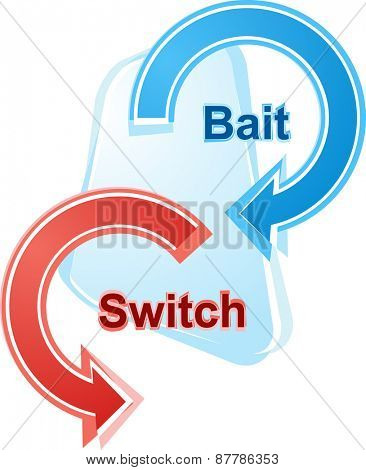 business strategy concept infographic diagram illustration of bait and switch