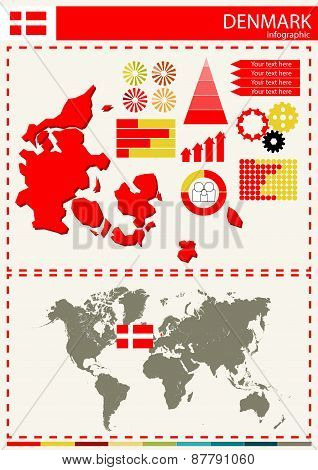 Vector Denmark Illustration Country Nation National Culture Concept