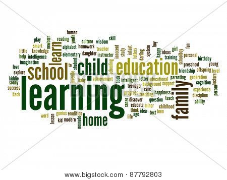 High resolution concept or conceptual learning and education abstract word cloud on white background