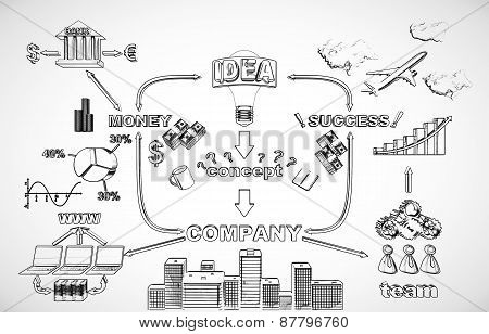 Business Scheme