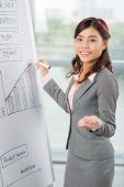 stock photo of conduction  - Portrait of young Asian female manager conducting presentation - JPG