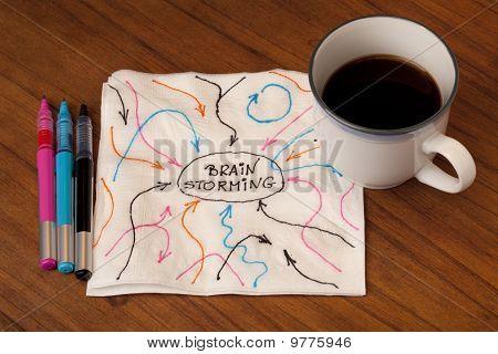 Conceito de brainstorming em guardanapo