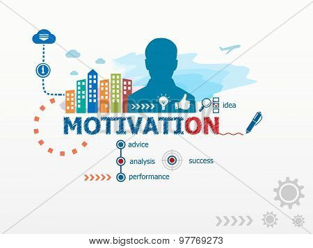 Motivation Concept And Business Man.