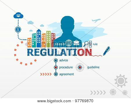 Regulation Concept And Business Man.
