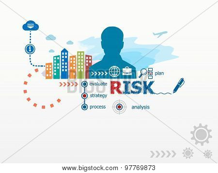 Risk Concept And Business Man.