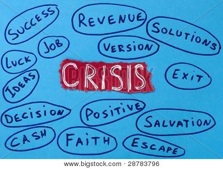 Texto de crisis del concepto blanco sobre fondo rojo.