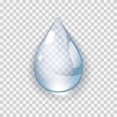 Pure Clear Realistic Water Drop Isolated On Transperent Background Vector Illustration. Raindrop On  poster