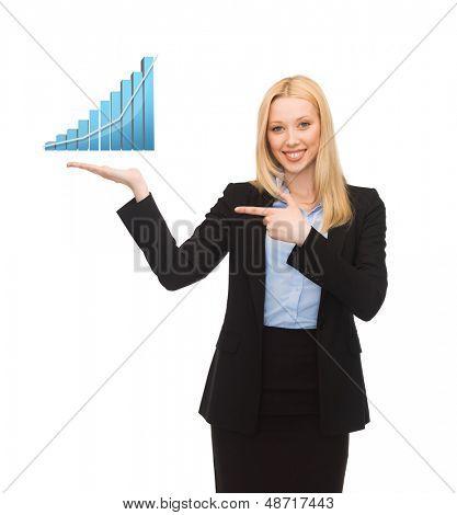 business, finances and economics - businesswoman presenting graph