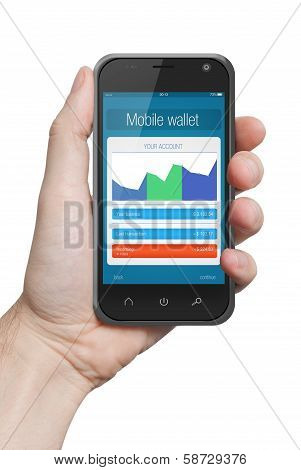 Mobile Wallet Nfc Application