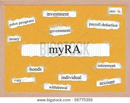 Myra Corkboard Word Concept