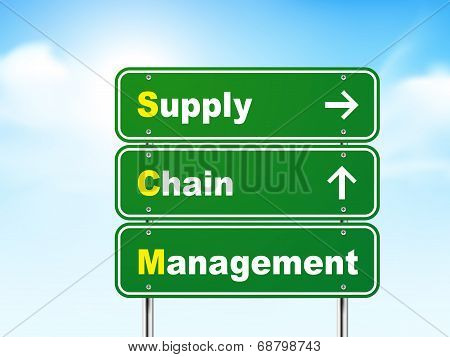 3D Supply Chain Management Road Sign