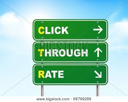 3D Click Through Rate Road Sign