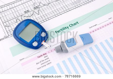 Testing Blood Glucose Level. Test For Diabetes Before Pregnancy