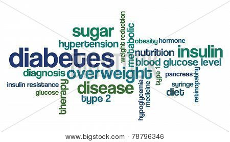 Word Cloud on a white background - Diabetes