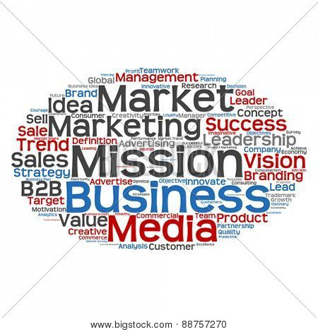 Vector concept or conceptual abstract business success word cloud