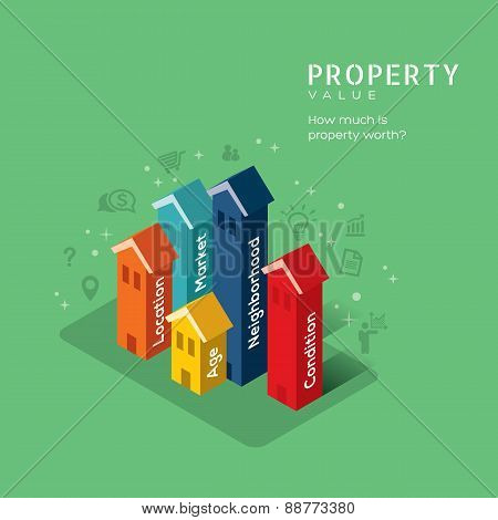 Real Estate Property Value Concept Illustration With Building In Isometric Design Style