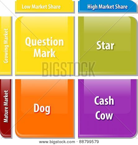 business strategy concept infographic diagram illustration of growth share matrix vector
