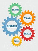 pic of train-wheel  - coach learn train skills teach  - JPG