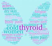 foto of fibromyalgia  - Thyroid butterfly shaped word cloud on a blue background - JPG