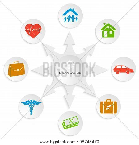Insurance-services-concept-on-white-background-card-color