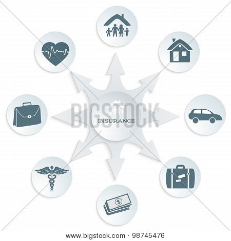 Insurance-services-concept-on-white-background-gray-card