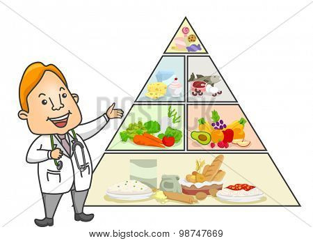 Illustration of a Male Doctor Doing a Lecture on the Food Pyramid