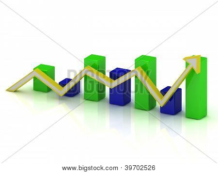Business Fluctuations In The Graph