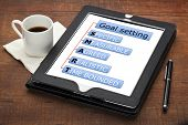 goal setting concept  - SMART (specific, measurable, agreed, realistic, time bounded) - a diagram on