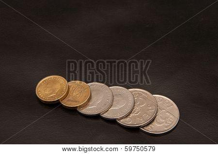 Coins Swedish Kronor