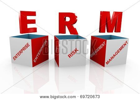 3D Box Of Erm - Enterprise Risk Management