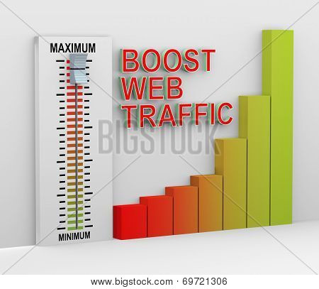3D Mixer Button Boost Web Traffic