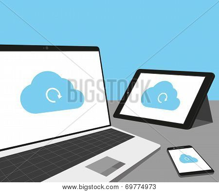 Laptop, tablet pc and smartphone with cloud sync