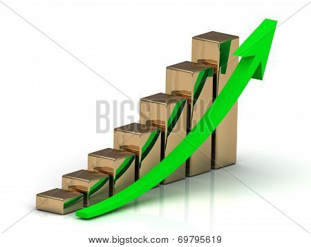 Graph Output Growth Of Golden Bars