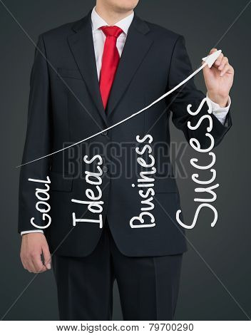 Man Drawing Business Chart