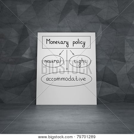 Monetary Policy Plan